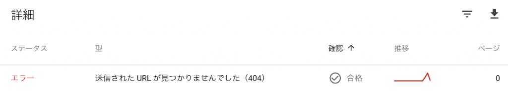 404エラーのステータスが合格に